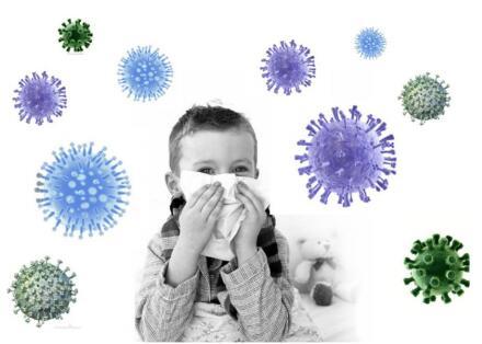 为什么要进行流感快速检测?